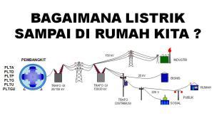 listrik dari dapur hingga meja